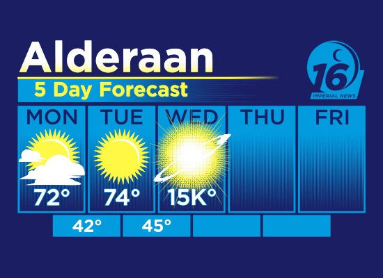 Alderaan 5 Day Forecast on Mens T-Shirt