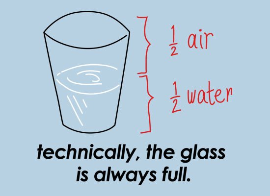 Technically, The Glass Is Always Full on Mens T-Shirt