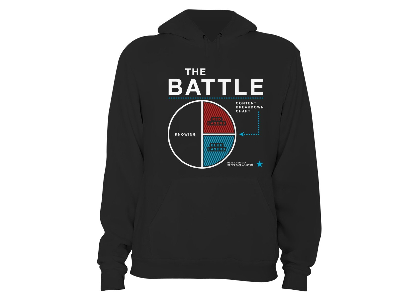 The Battle on Hoodie