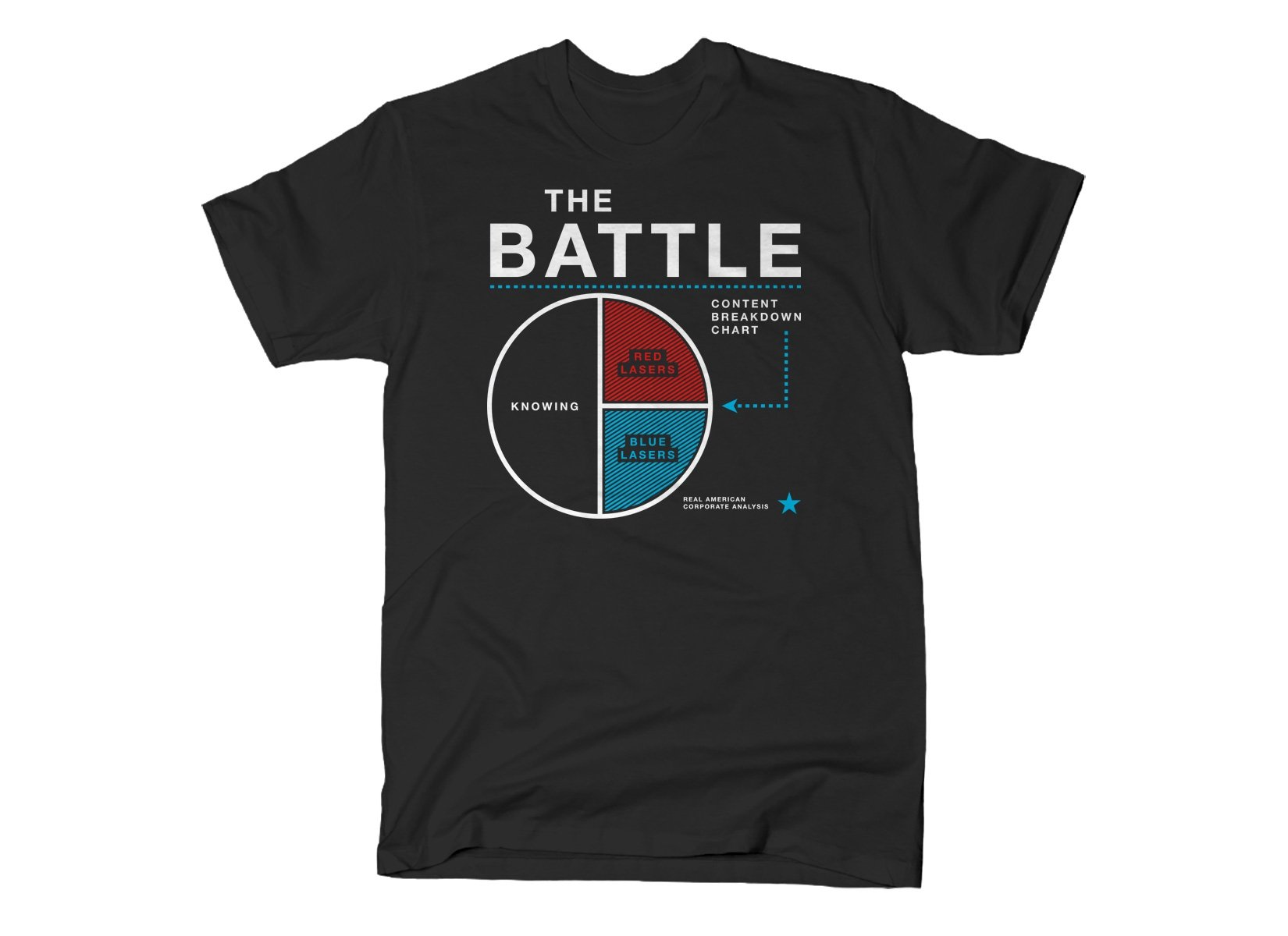 The Battle on Mens T-Shirt