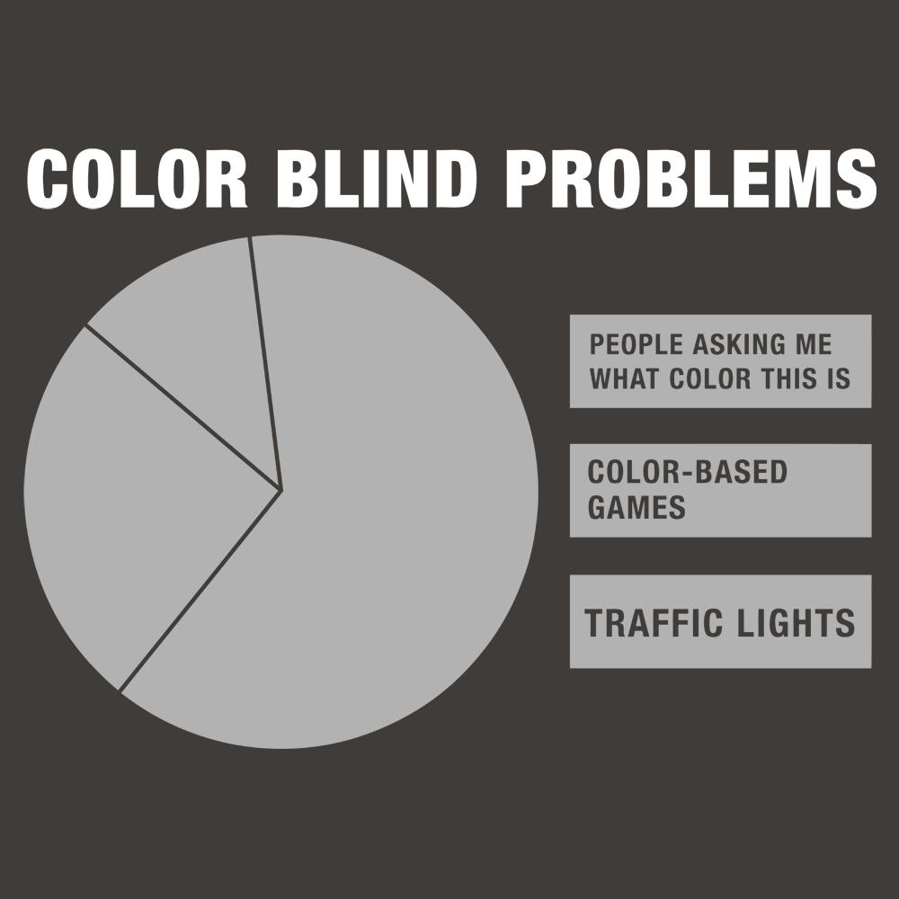 Games for colorblind - Color Blind Problems