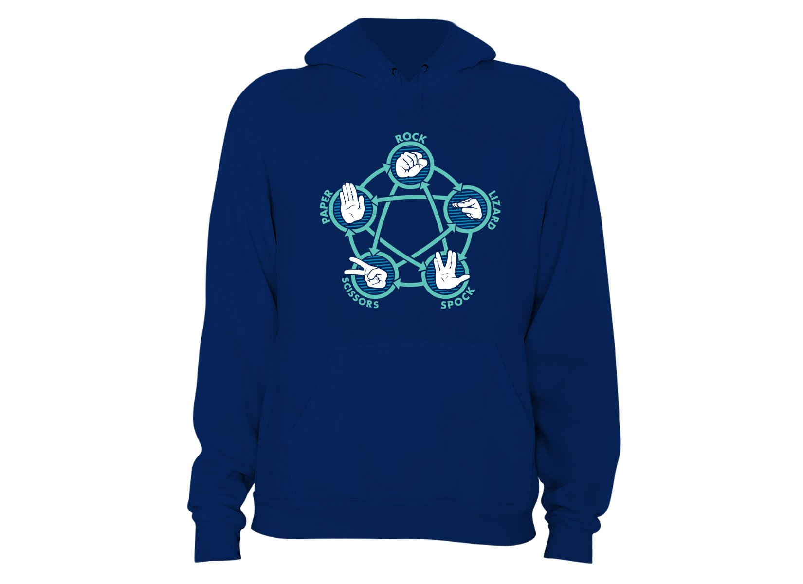 Rock Paper Scissors Lizard Spock on Hoodie