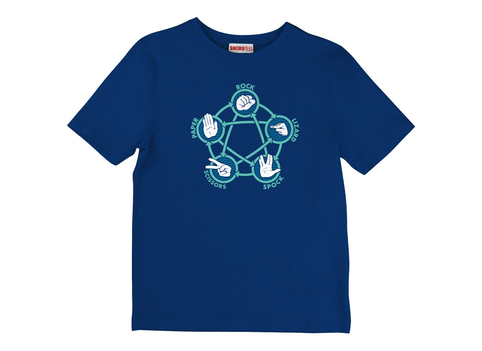 Rock Paper Scissors Lizard Spock on Kids T-Shirt
