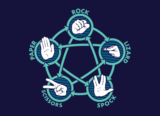 Rock Paper Scissors Lizard Spock on Mens T-Shirt