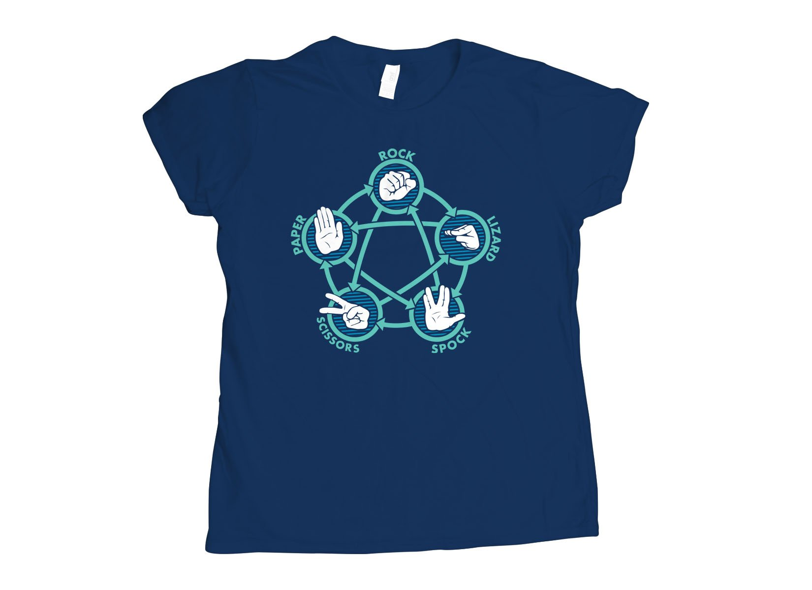 Rock Paper Scissors Lizard Spock on Womens T-Shirt