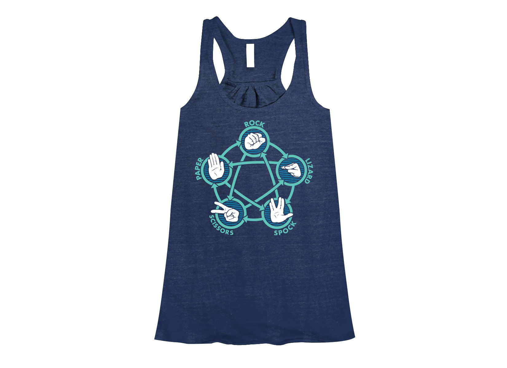 Rock Paper Scissors Lizard Spock on Womens Tanks T-Shirt