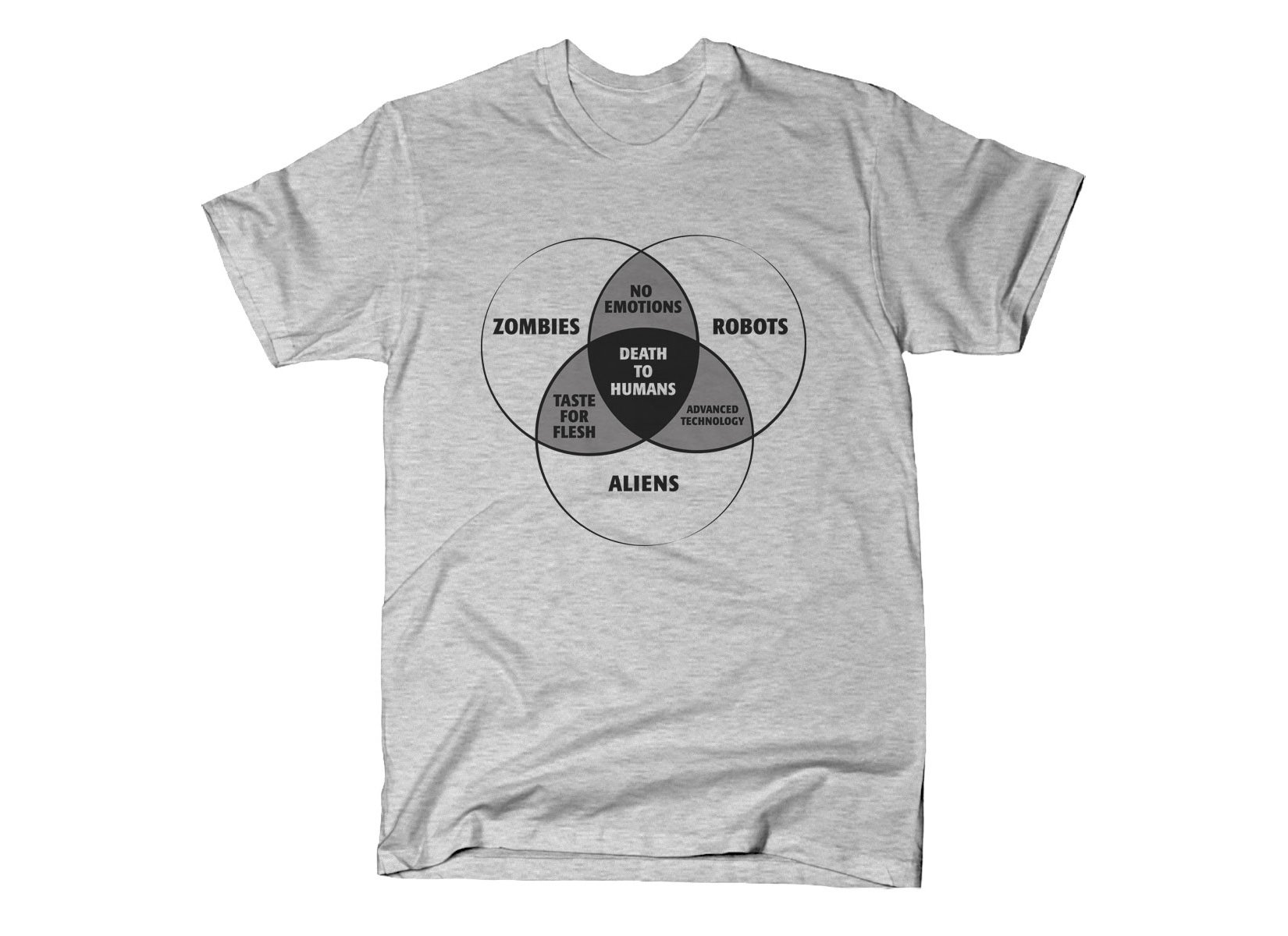 snorg_zombieveendiagram_1 zombies, robots, and aliens venn diagram t shirt snorgtees shirt diagram at gsmportal.co