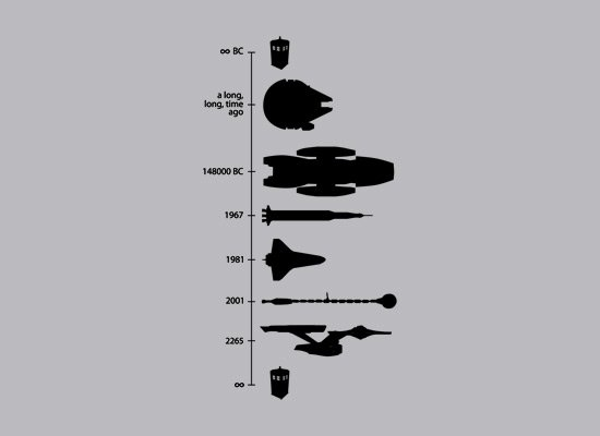 Space Ship Timeline on Mens T-Shirt