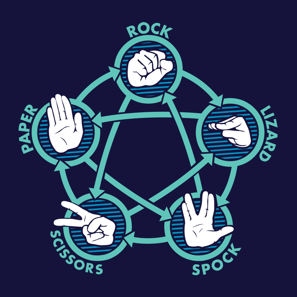 rock document lizard spock