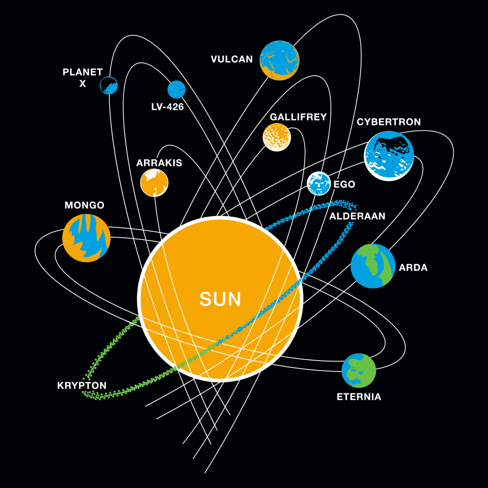 solar system - photo #26