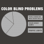 Color Blind Problems artwork