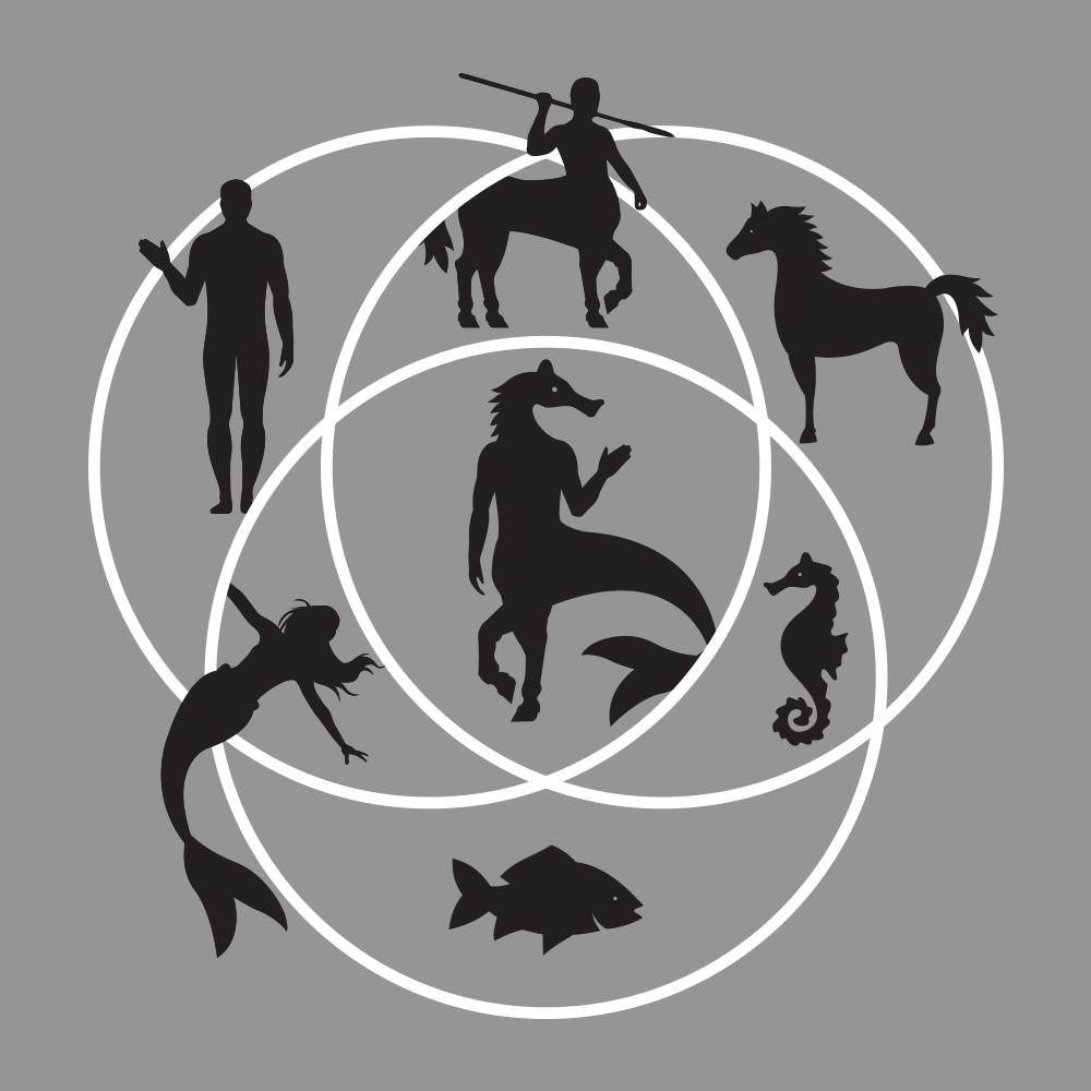 Human Horse Fish Venn Diagram
